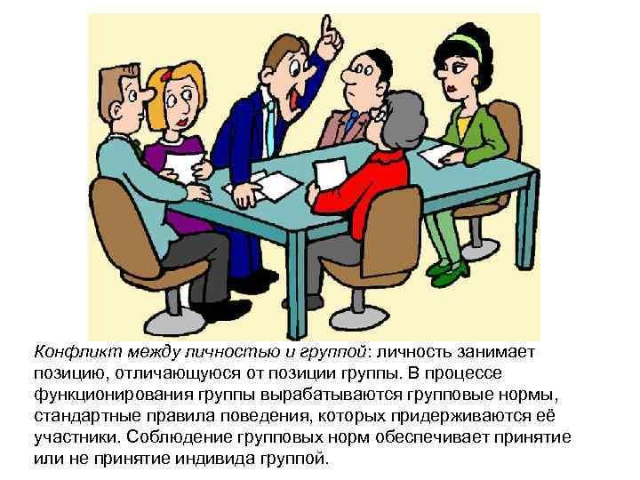 Конфликт между личностью и группой: личность занимает позицию, отличающуюся от позиции группы. В процессе