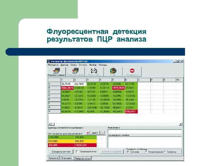 Флуоресцентная детекция результатов ПЦР анализа