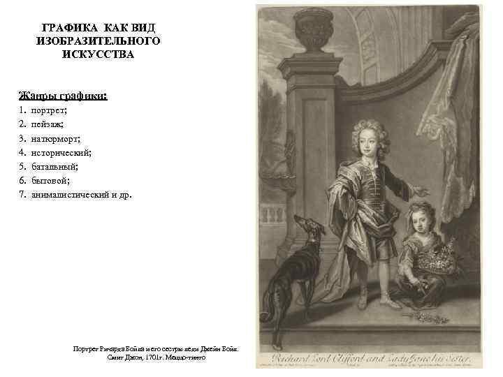 ГРАФИКА КАК ВИД ИЗОБРАЗИТЕЛЬНОГО ИСКУССТВА Жанры графики: 1. портрет; 2. пейзаж; 3. натюрморт; 4.