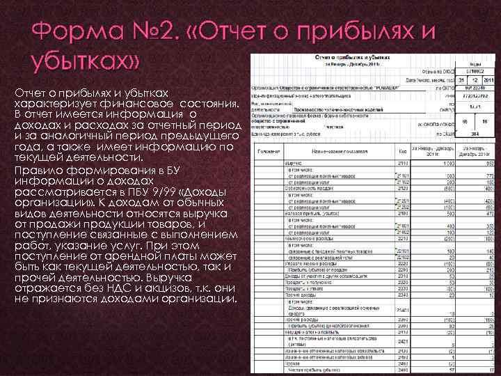 Форма № 2. «Отчет о прибылях и убытках» Отчет о прибылях и убытках характеризует
