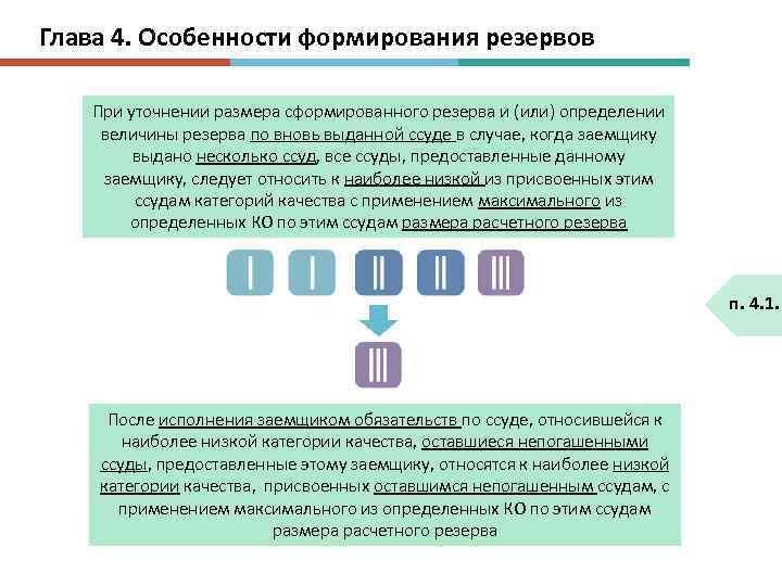 Деньги в займы на карту по россии