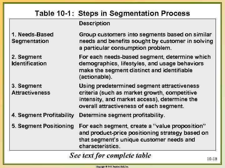 Table 10 -1: Steps in Segmentation Process Description 1. Needs-Based Segmentation Group customers into