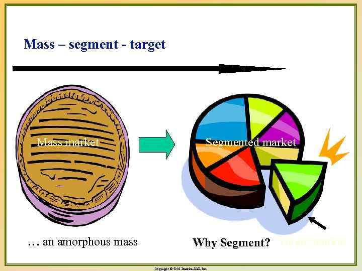Mass – segment - target Mass market … an amorphous mass Segmented market Why