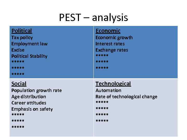 pest analysis ariel The swot analysis of walt disney tells us a lot about the company ariel, and many others are the assets of walt disney and are the most humongous revenue.