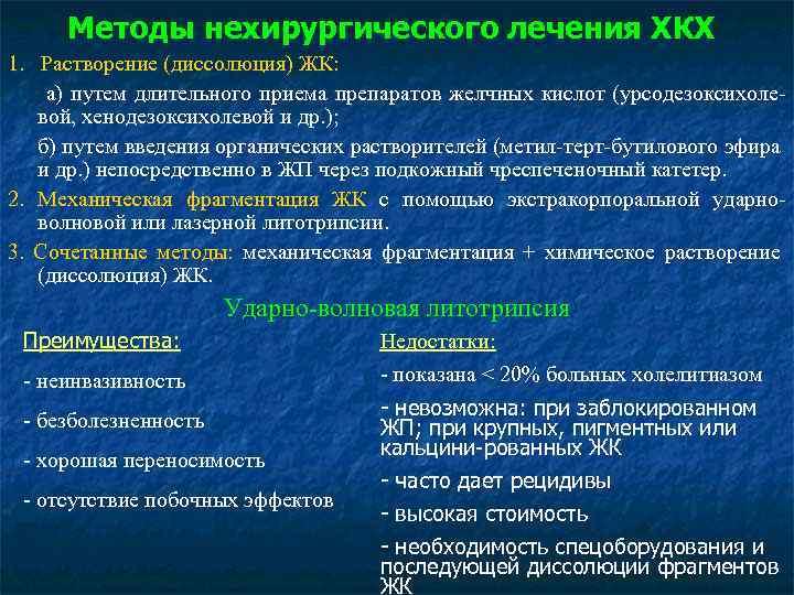 Методы нехирургического лечения ХКХ 1. Растворение (диссолюция) ЖК: а) путем длительного приема препаратов желчных