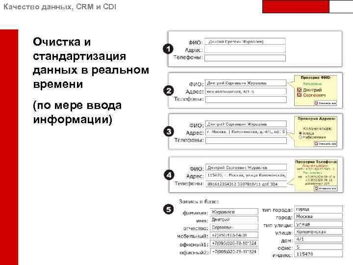 Качество данных, CRM и CDI Очистка и стандартизация данных в реальном времени (по мере