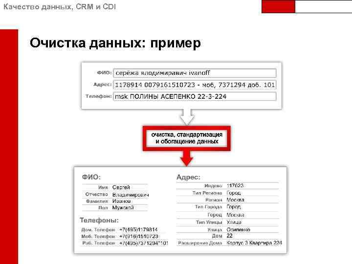 Качество данных, CRM и CDI Очистка данных: пример
