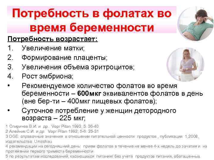 Потребность в фолатах во время беременности Потребность возрастает: 1. Увеличение матки; 2. Формирование плаценты;