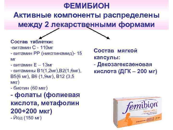 ФЕМИБИОН Активные компоненты распределены между 2 лекарственными формами Состав таблетки: -витамин С - 110