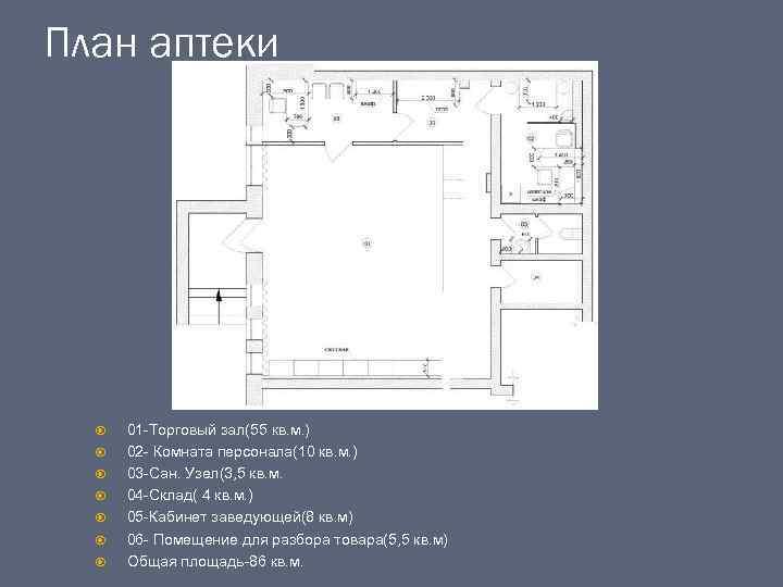 План аптеки 01 -Торговый зал(55 кв. м. ) 02 - Комната персонала(10 кв. м.