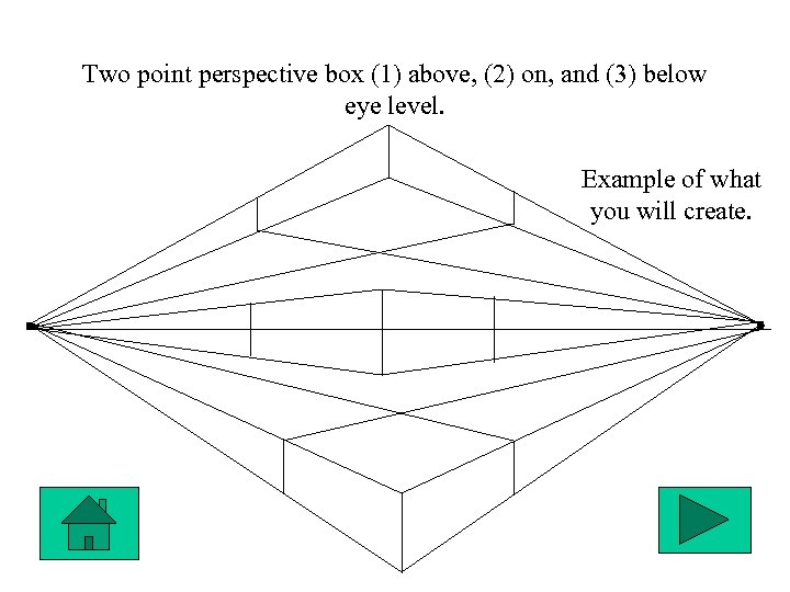 Two point perspective box (1) above, (2) on, and (3) below eye level. Example