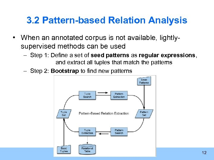 3. 2 Pattern-based Relation Analysis • When an annotated corpus is not available, lightlysupervised