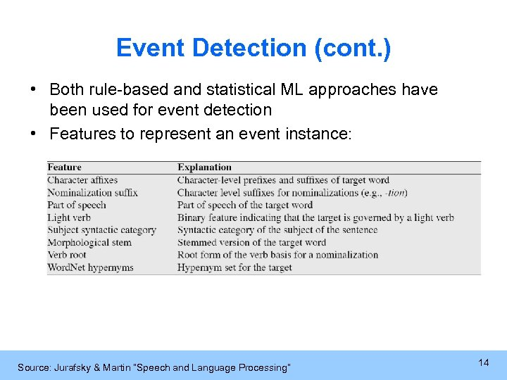 Event Detection (cont. ) • Both rule-based and statistical ML approaches have been used
