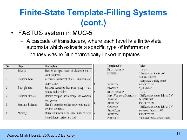 Finite-State Template-Filling Systems (cont. ) • FASTUS system in MUC-5 – A cascade of