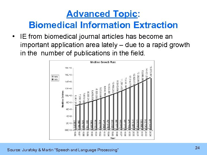 Advanced Topic: Biomedical Information Extraction • IE from biomedical journal articles has become an