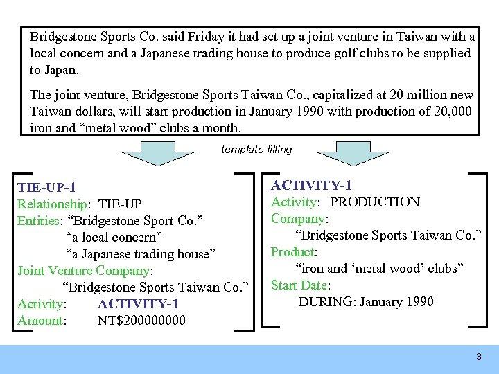 Bridgestone Sports Co. said Friday it had set up a joint venture in Taiwan