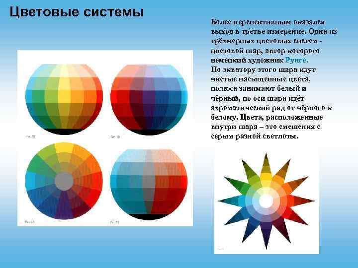 Цветовые системы Более перспективным оказался выход в третье измерение. Одна из трёхмерных цветовых систем