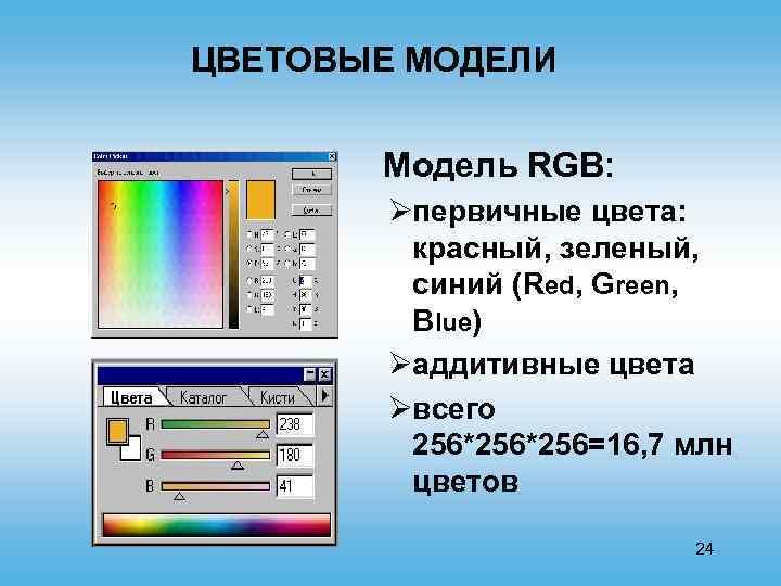 ЦВЕТОВЫЕ МОДЕЛИ Модель RGB: Øпервичные цвета: красный, зеленый, синий (Red, Green, Blue) Øаддитивные цвета
