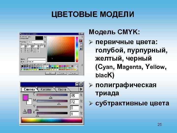 ЦВЕТОВЫЕ МОДЕЛИ Модель CMYK: Ø первичные цвета: голубой, пурпурный, желтый, черный (Cyan, Magenta, Yellow,