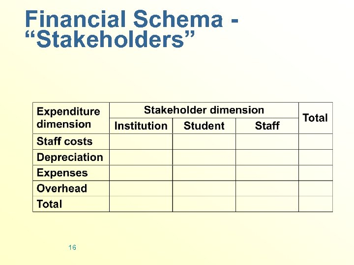 "Financial Schema ""Stakeholders"" 16"