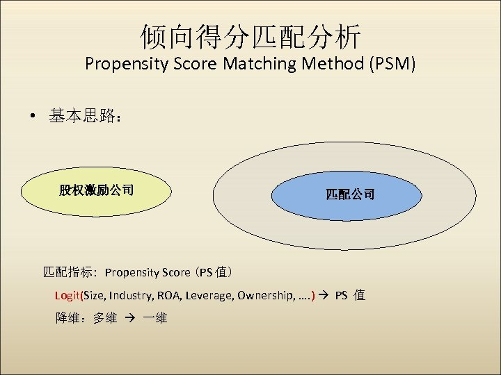 倾向得分匹配分析 Propensity Score Matching Method (PSM) • 基本思路: 股权激励公司 非股权激励 匹配公司 公司 匹配指标: Propensity