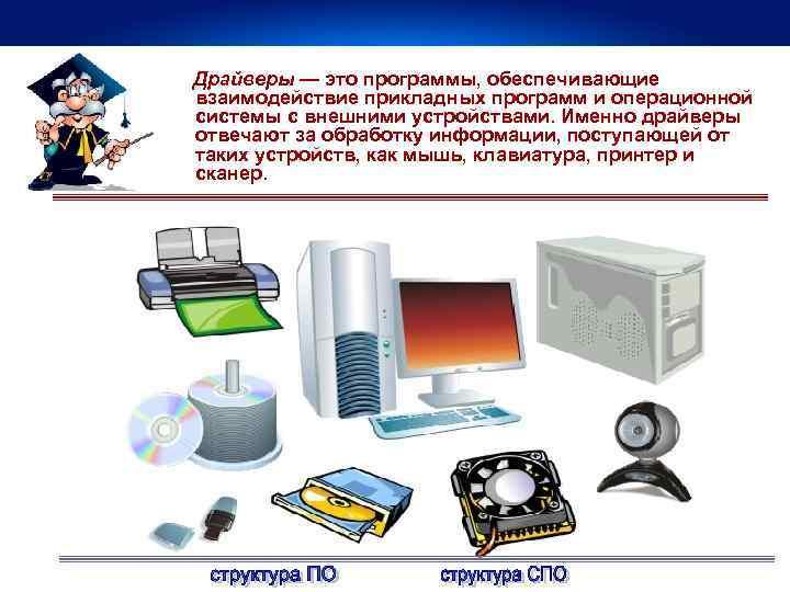 Драйверы — это программы, обеспечивающие взаимодействие прикладных программ и операционной системы с внешними устройствами.