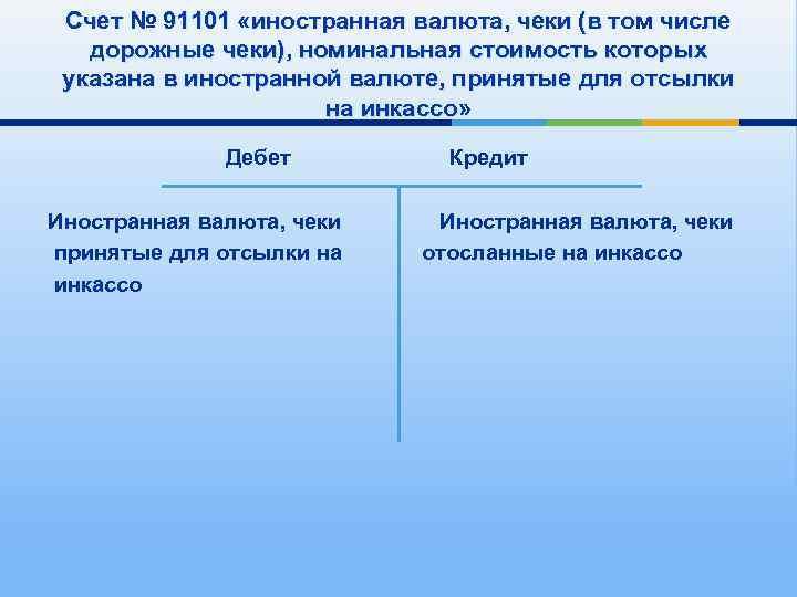 Счет № 91101 «иностранная валюта, чеки (в том числе дорожные чеки), номинальная стоимость которых
