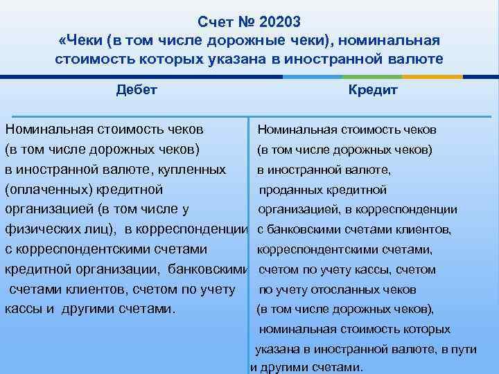 Счет № 20203 «Чеки (в том числе дорожные чеки), номинальная стоимость которых указана в
