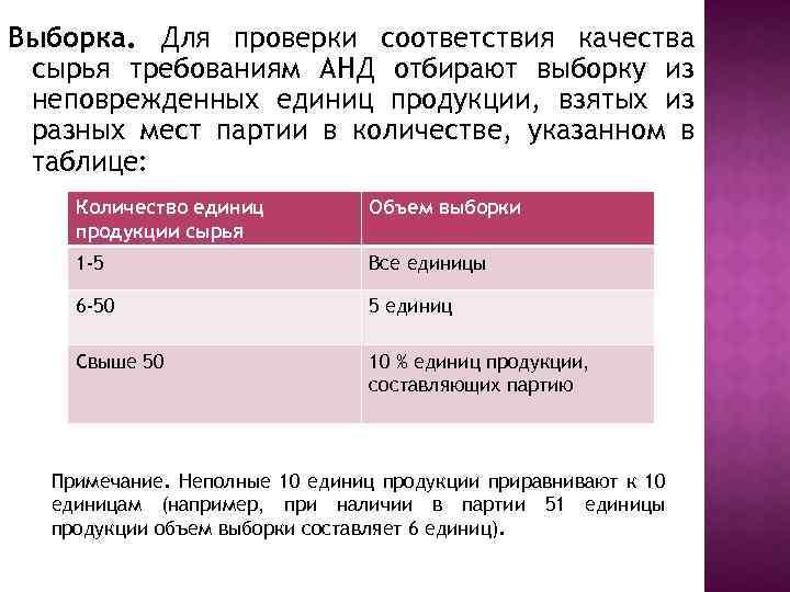 Выборка. Для проверки соответствия качества сырья требованиям АНД отбирают выборку из неповрежденных единиц продукции,