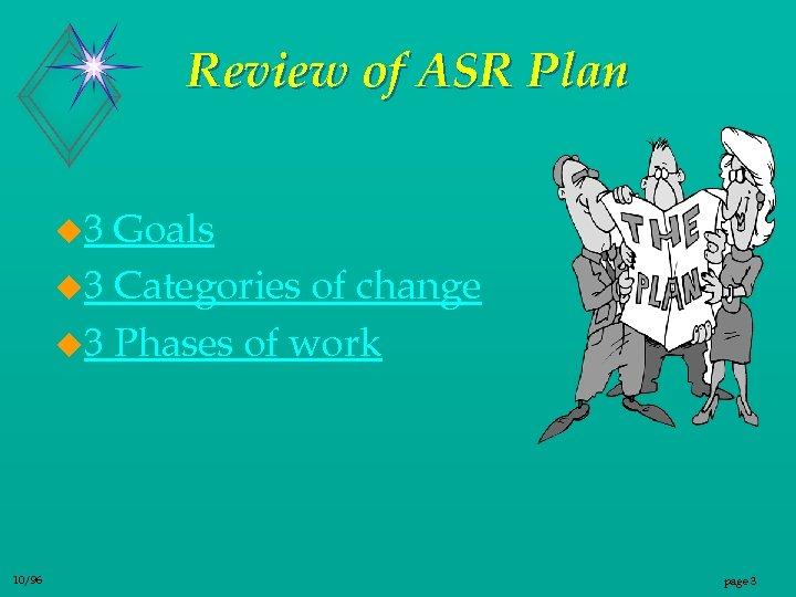 Review of ASR Plan u 3 Goals u 3 Categories of change u 3