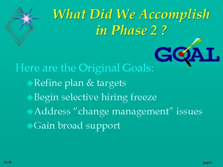 What Did We Accomplish in Phase 2 ? Here are the Original Goals: u.