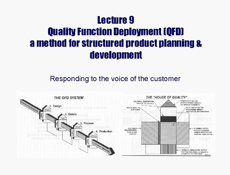 Lecture 9 Quality Function Deployment (QFD) a method for structured product planning & development
