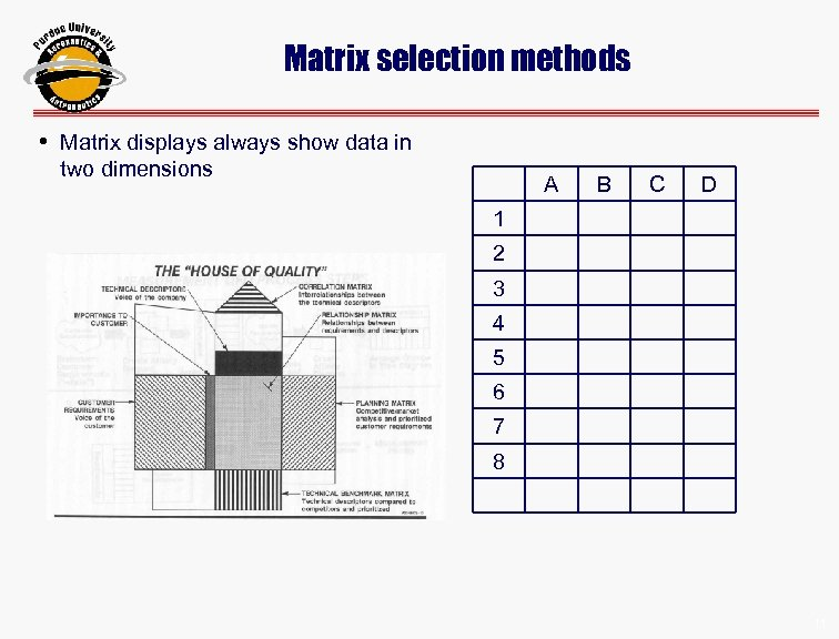 Matrix selection methods • Matrix displays always show data in two dimensions A B