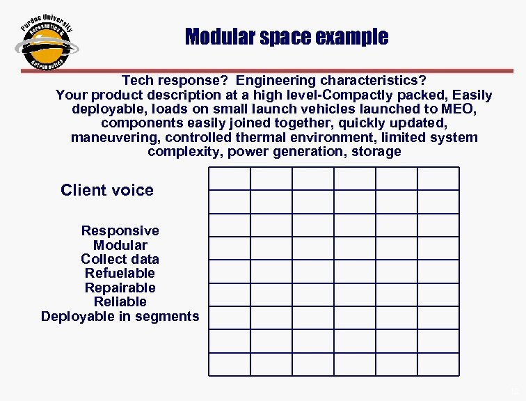 Modular space example Tech response? Engineering characteristics? Your product description at a high level-Compactly