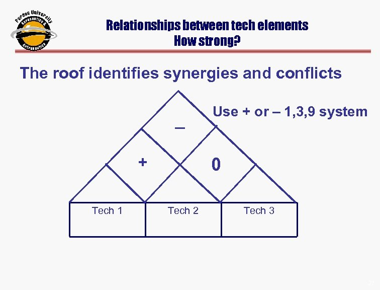 Relationships between tech elements How strong? The roof identifies synergies and conflicts _ +