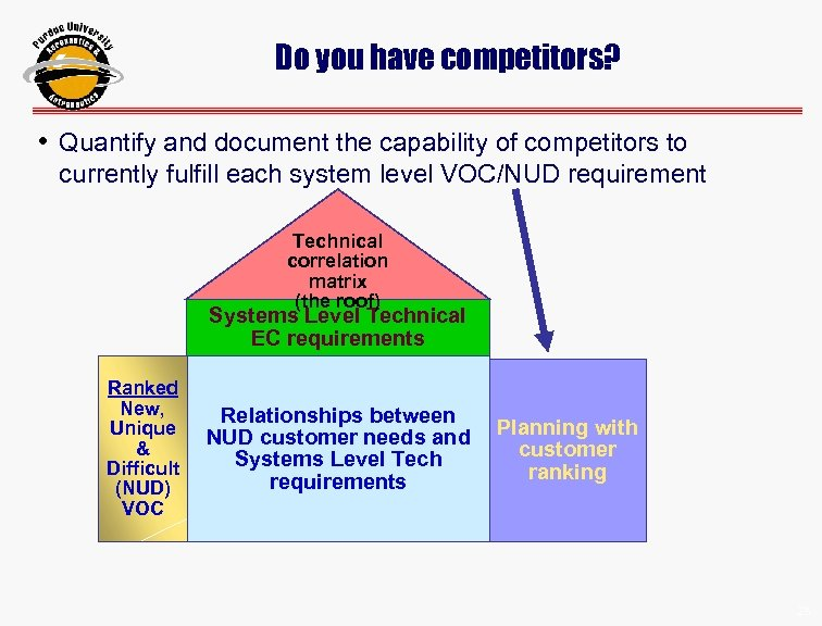 Do you have competitors? • Quantify and document the capability of competitors to currently
