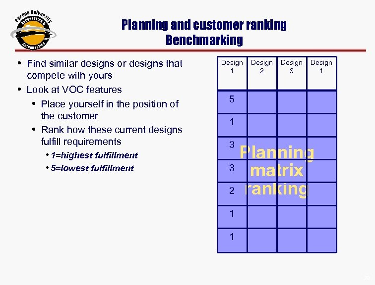 Planning and customer ranking Benchmarking • Find similar designs or designs that compete with