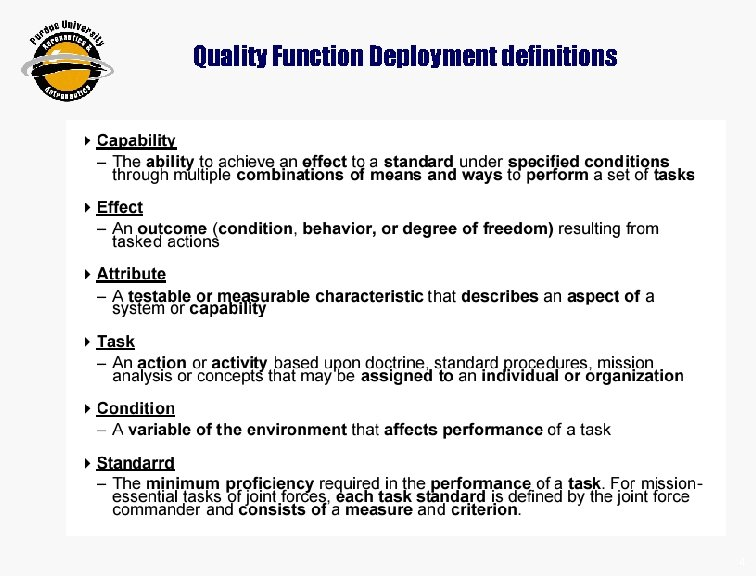 Quality Function Deployment definitions 44