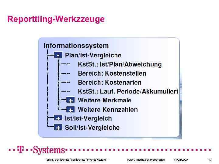 Reporttiing-Werkzzeuge – strictly confidential / internal / public – Autor / Thema der Präsentation
