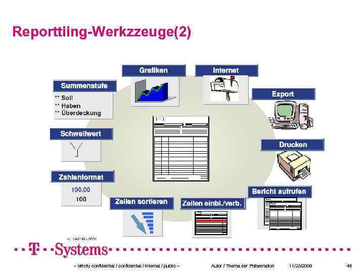 Reporttiing-Werkzzeuge(2) – strictly confidential / internal / public – Autor / Thema der Präsentation
