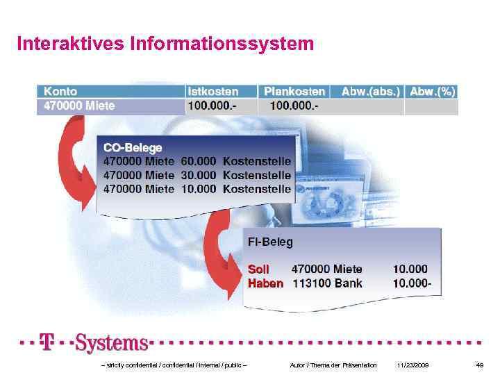Interaktives Informationssystem – strictly confidential / internal / public – Autor / Thema der
