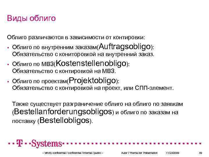 Виды облиго Облиго различаются в зависимости от контировки: Облиго по внутренним заказам(Auftragsobligo): Обязательство с