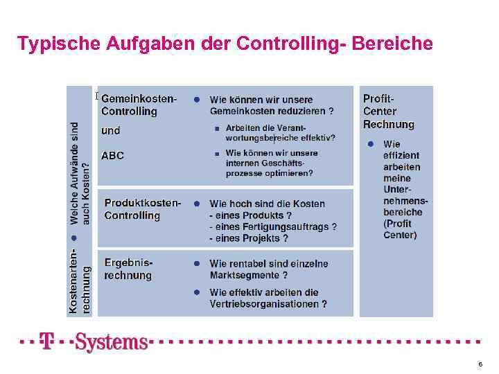 Typische Aufgaben der Controlling- Bereiche 6