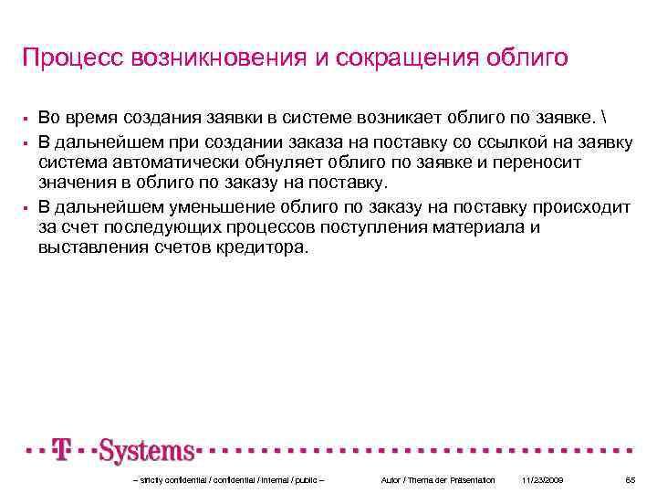 Процесс возникновения и сокращения облиго Во время создания заявки в системе возникает облиго по