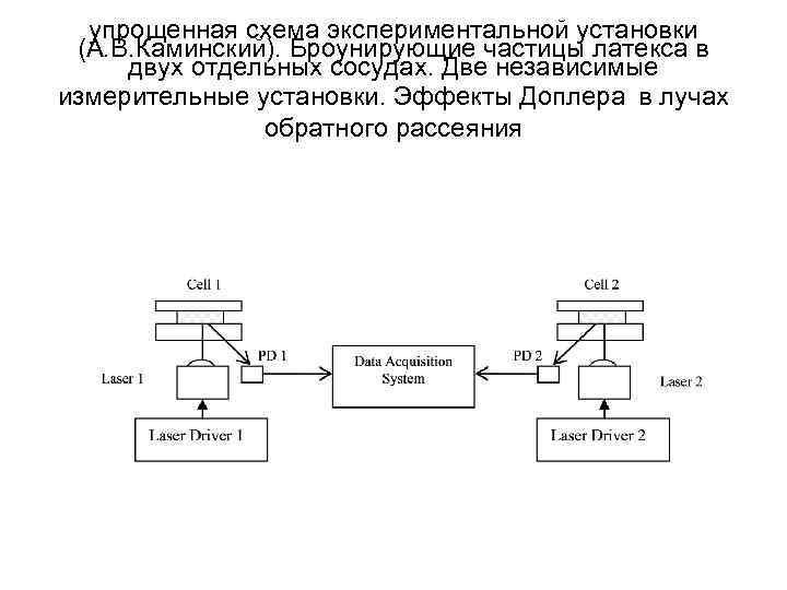 упрощенная схема экспериментальной установки (А. В. Каминский). Броунирующие частицы латекса в двух отдельных сосудах.