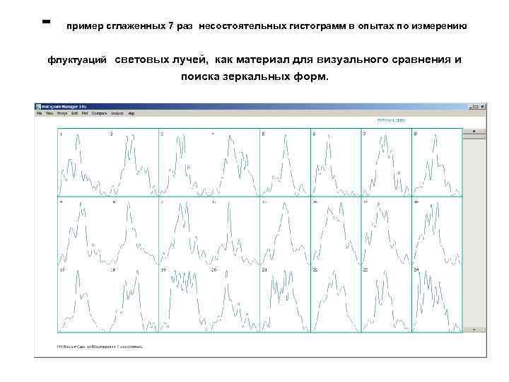 - пример сглаженных 7 раз несостоятельных гистограмм в опытах по измерению флуктуаций световых лучей,