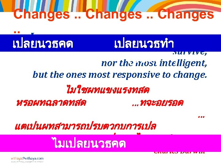 Changes. . It is not the strongest of the species that เปลยนวธคด เปลยนวธทำ survive,