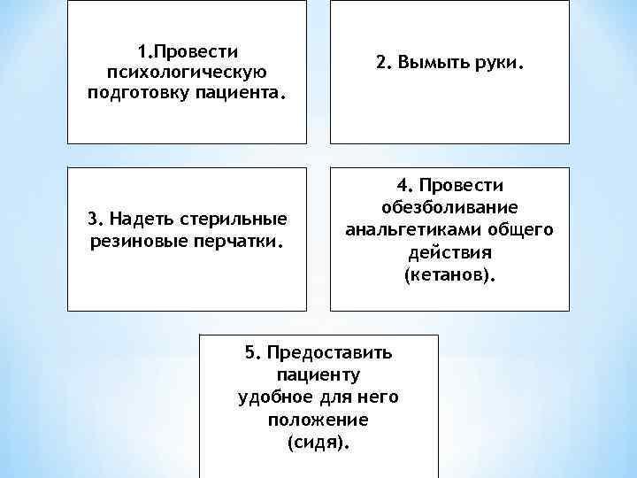 1. Провести психологическую подготовку пациента. 3. Надеть стерильные резиновые перчатки. 2. Вымыть руки. 4.