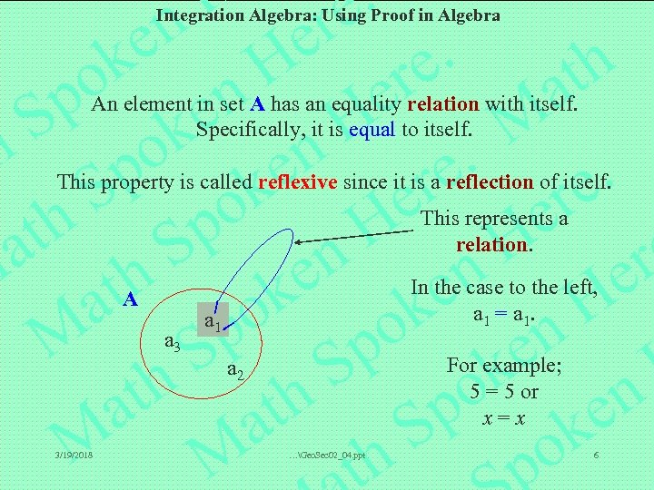 Integration Algebra: Using Proof in Algebra An element in set A has an equality