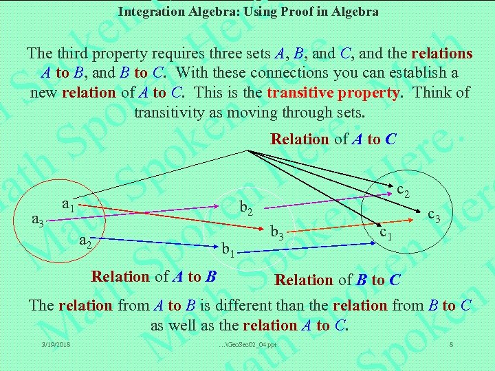 Integration Algebra: Using Proof in Algebra The third property requires three sets A, B,